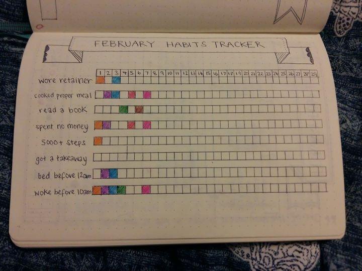 habits tracker