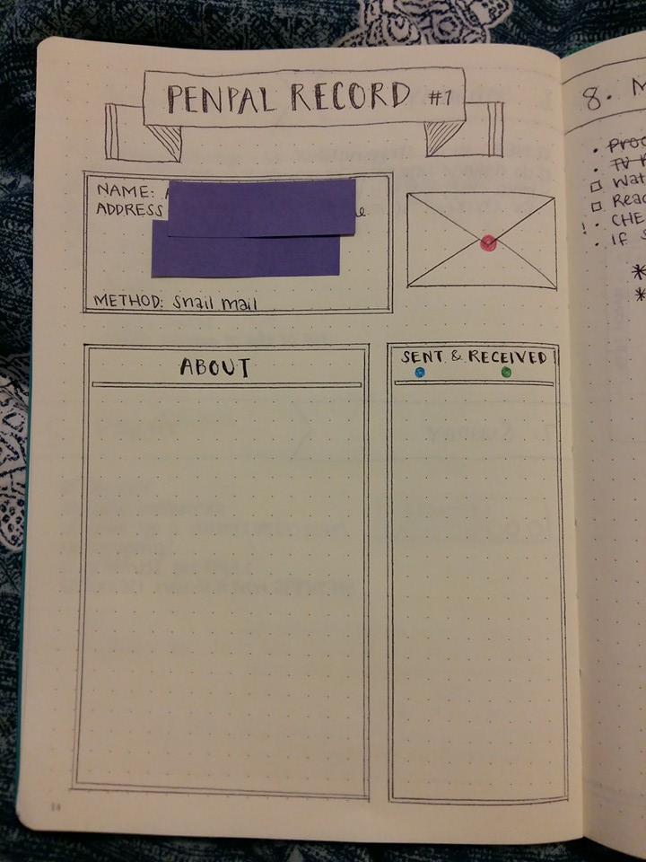 My Bullet Journal - Wonderfully Bookish